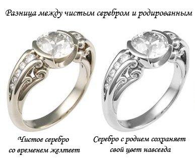 родирование ювелирных изделий в Москве