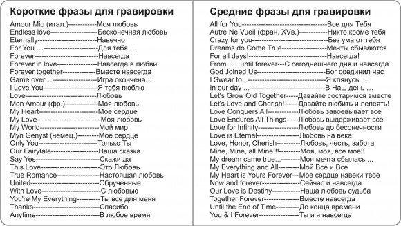 Фразы для гравировки на обручальных кольцах, замках, бокалах, ручках