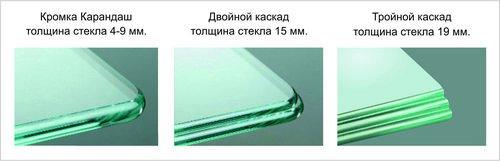 Фацетная обработка стекла (фацетирование/обработка кромки стекла)